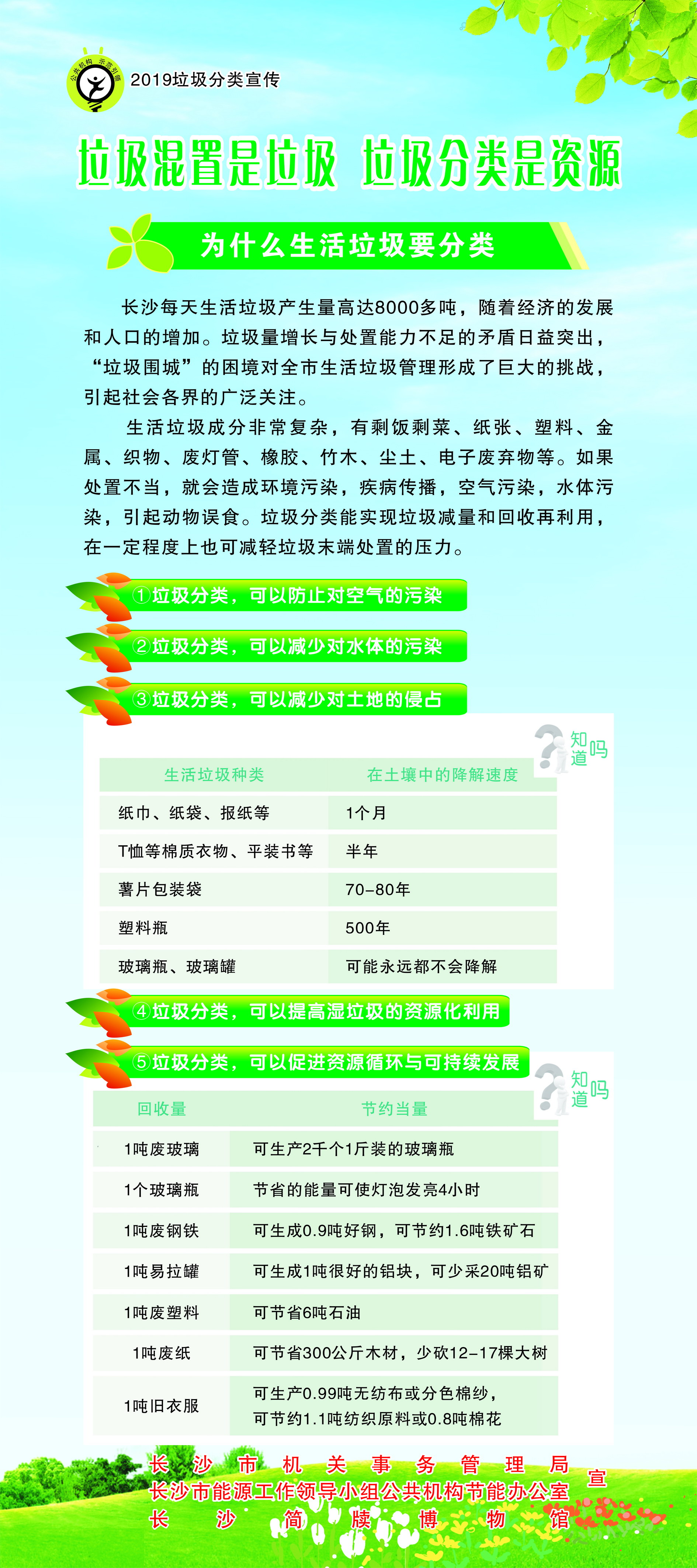 3、垃圾混置是垃圾  垃圾分类是资源副本.jpg